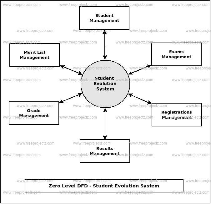 Masters thesis university of toronto