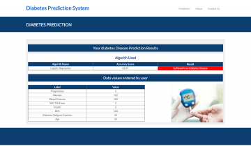 Diabetes Prediction System Mini Python Project Using Machine Learning