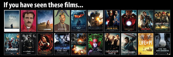 PHP and MySQL Project on Digital Movie Library